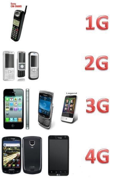 Эволюция мобильного интернета